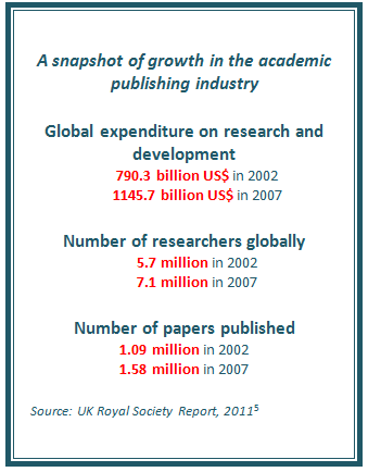 Growth in the publishing industry