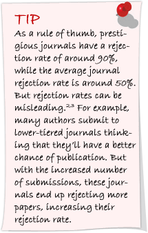 how to choose journal for publication